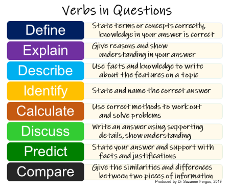 Verbs in questions_title (2)
